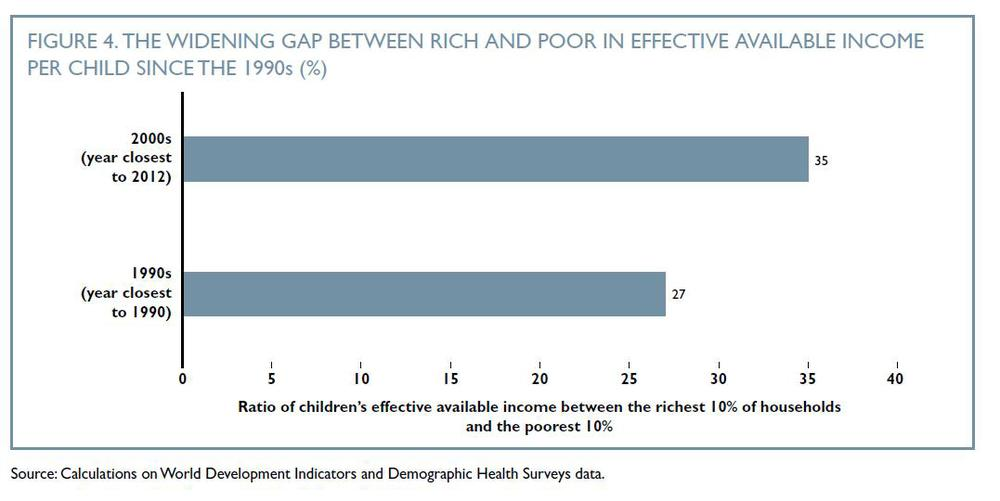 widening gap btwn rich and poor.jpg