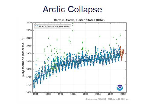 arctic collapse.png