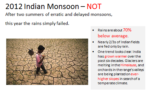2012 indian monsoon.png