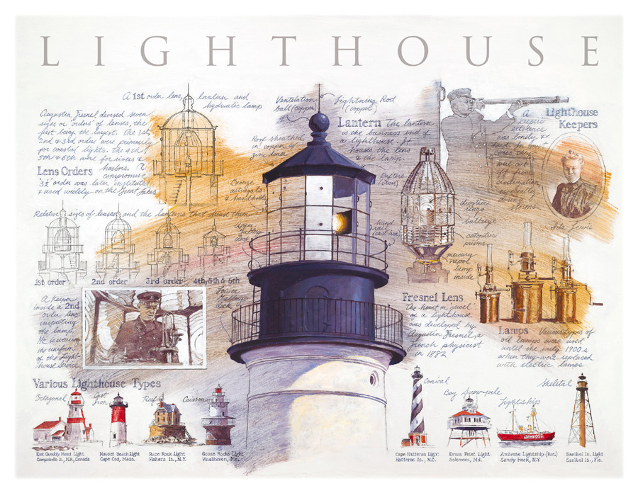 lighthouse 150.jpg