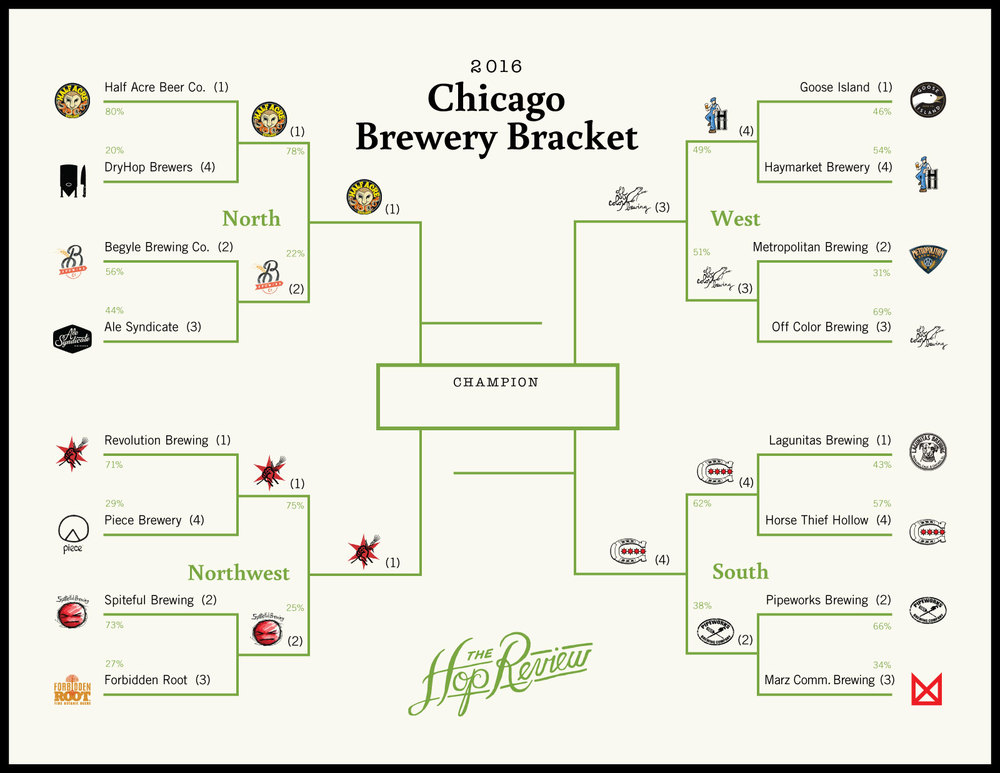 THR_BreweryBracket_2016-4.jpg