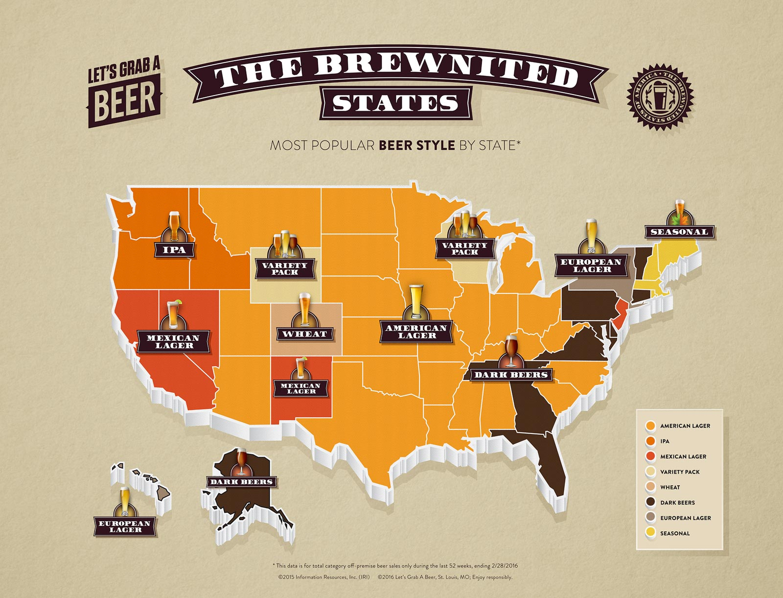 Study Shows America's Favorite Beer Style Still Lager