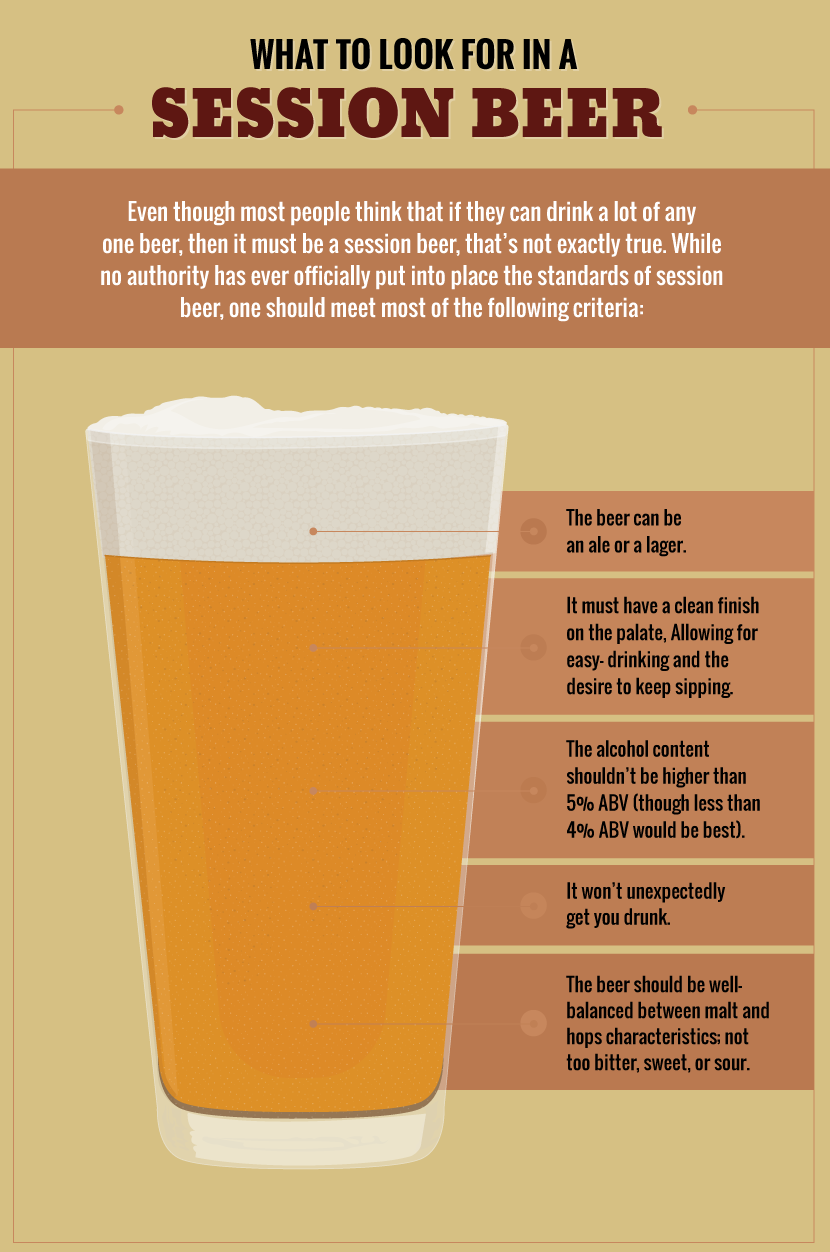 what-to-look-for-sessionable-beer.png