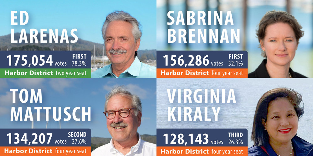 San Mateo County Harbor District Election Results 2016