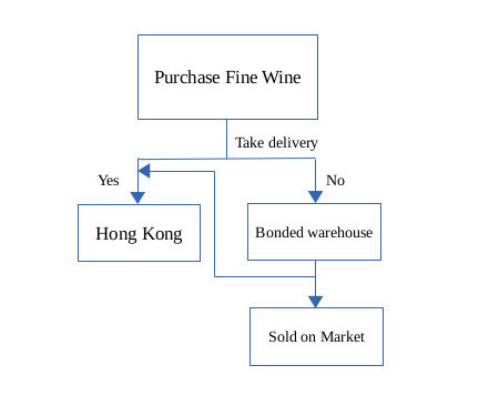 AMC fine wine process 1.jpg