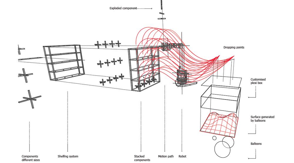 Diagram Explaining the Component Placement Motion
