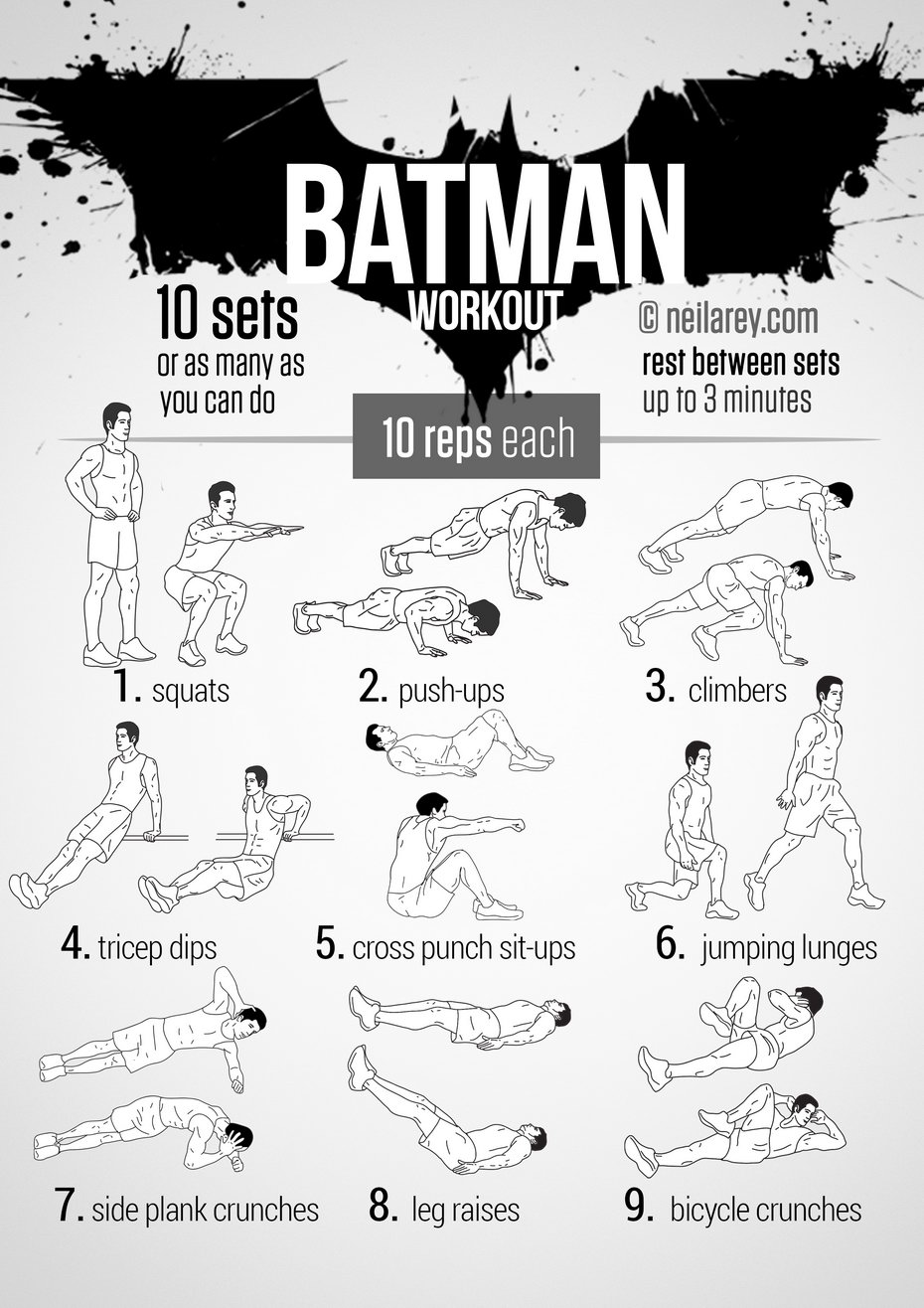 How many sets can YOU do  Upper Back Workout Chart For Men