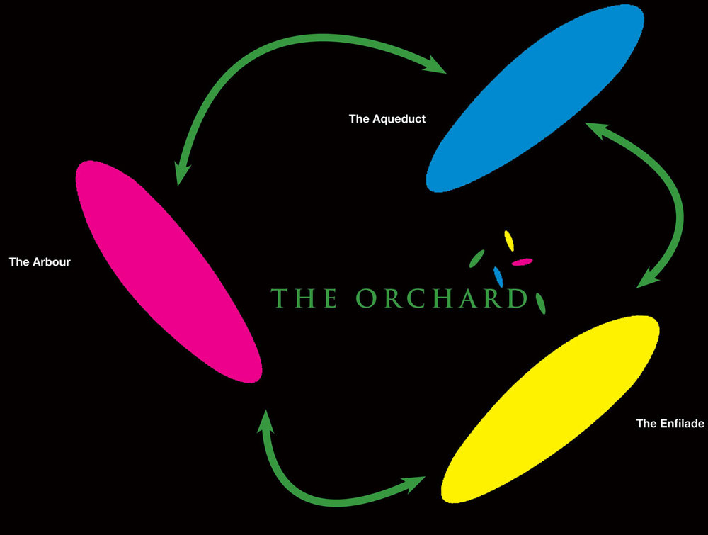 RG-The-Orchard-Web-1a.jpg