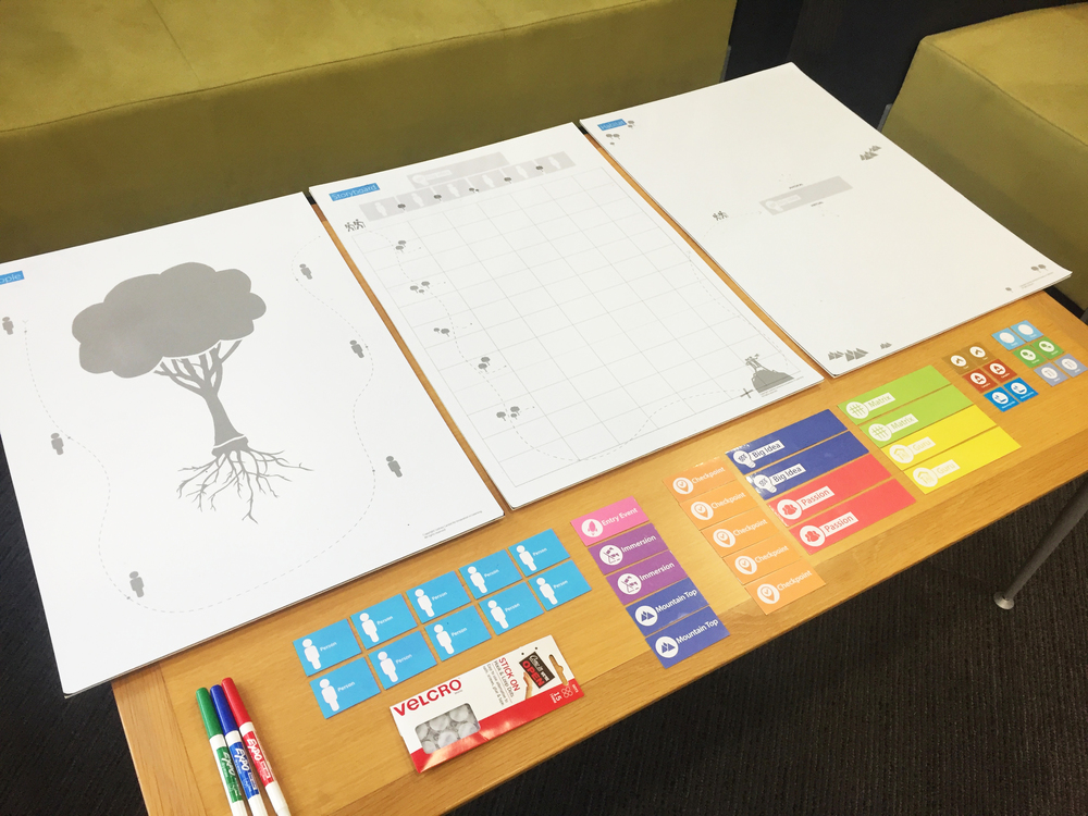 Order the whiteboard kit Magnetic kit with movable cards