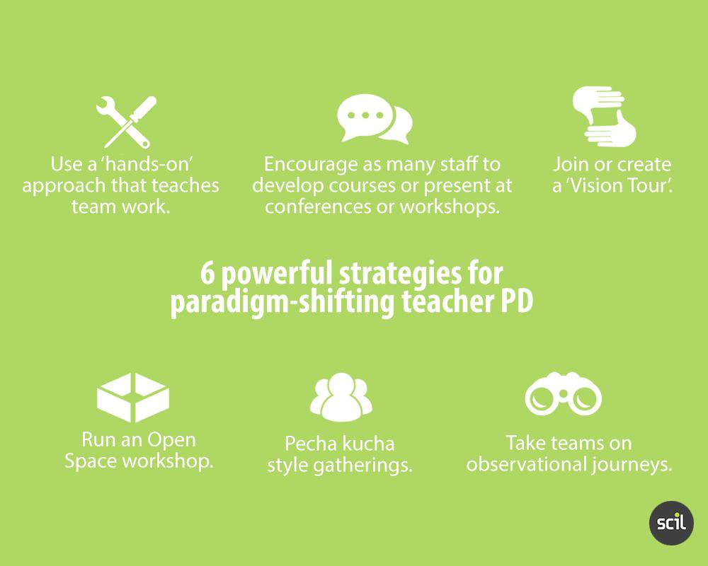 6 Powerful Strategies for Paradigm-Shifting Teacher PD