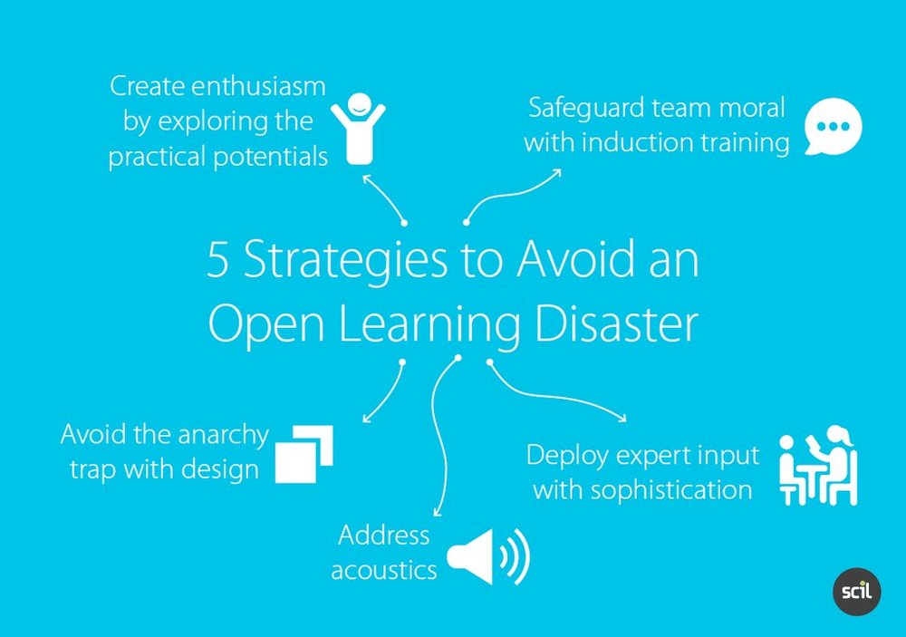 5 Strategies to Avoid an Open Learning Space Disaster