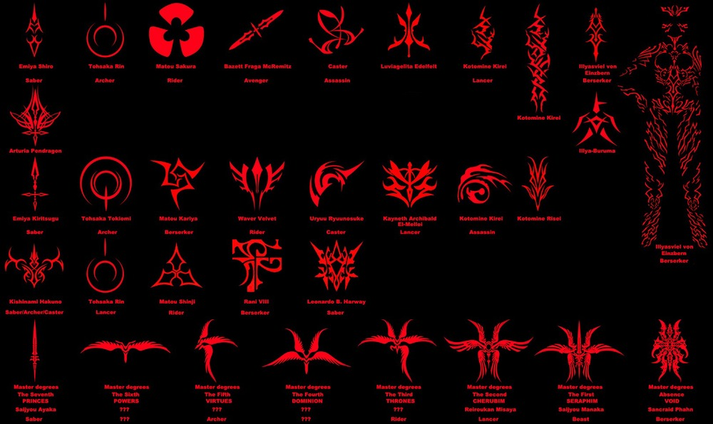 The Complete Chart of Command Spells in Fate — UKAnifest  The Complete Ch...