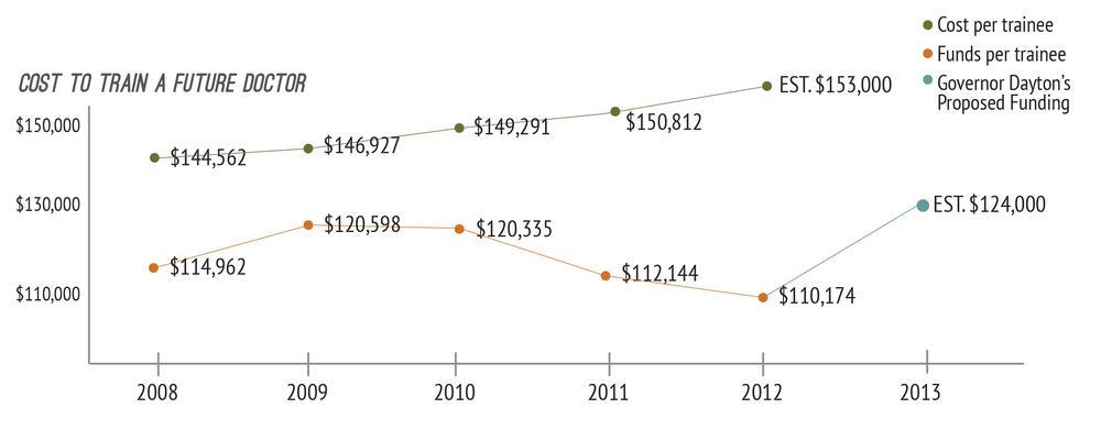 chart-funding.jpg