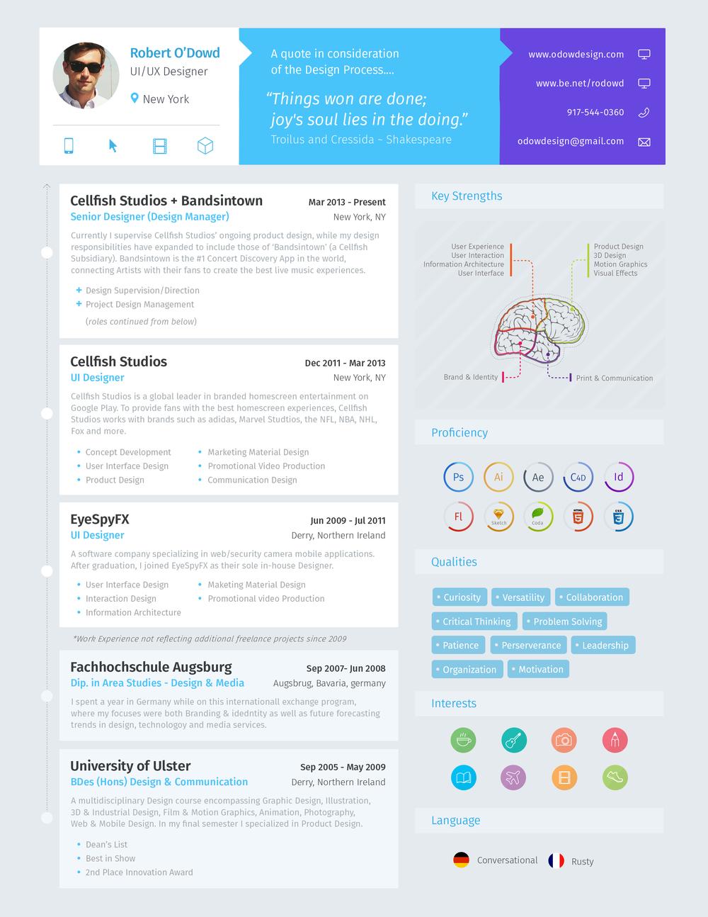rodowd_resume.jpg