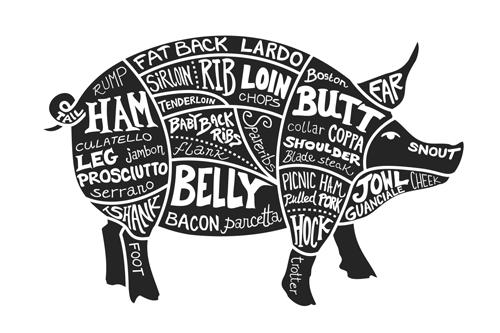 Pork Primals!