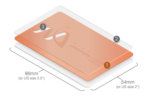 A schematic illustration, shown in isometric perspective, detailing the design features and specifications of the coloured metal cards. These include the colouring process, the etching and precision cut-throughs and the maximum dimensions of 86mm by 54mm