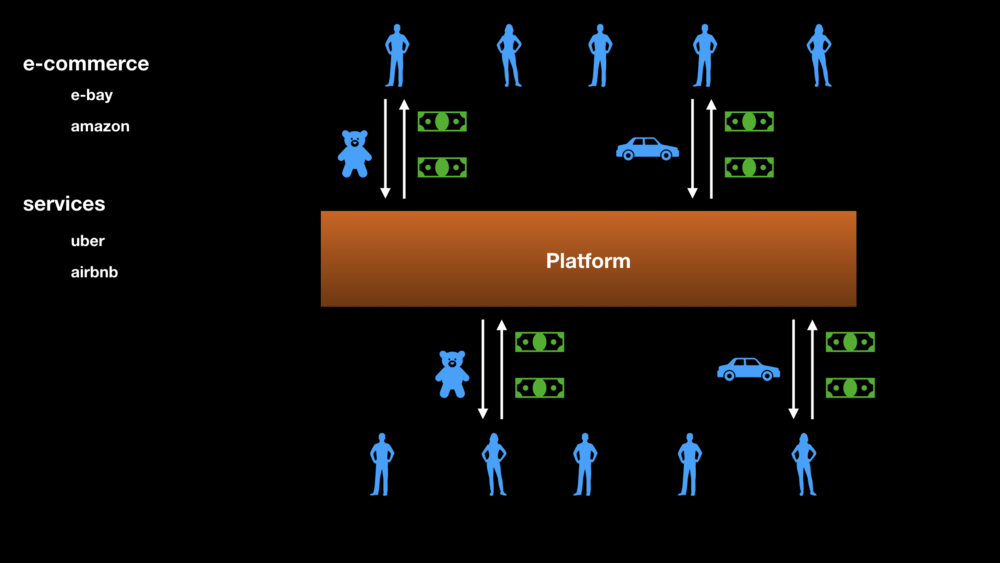 manipulation platform.003.png