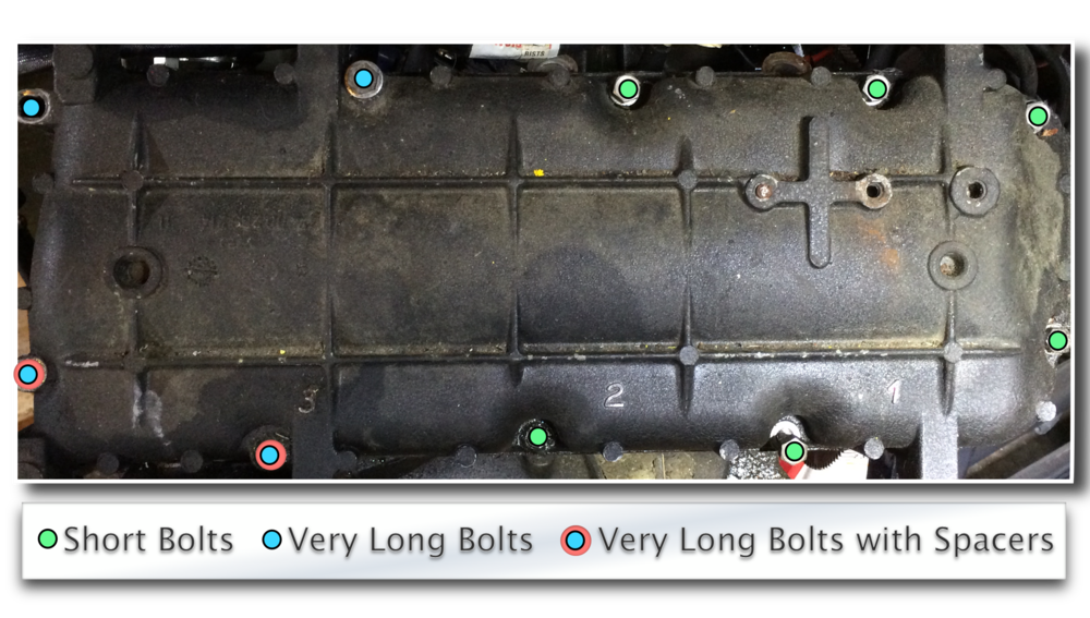 Passenger side valve cover bolt locations and sizes