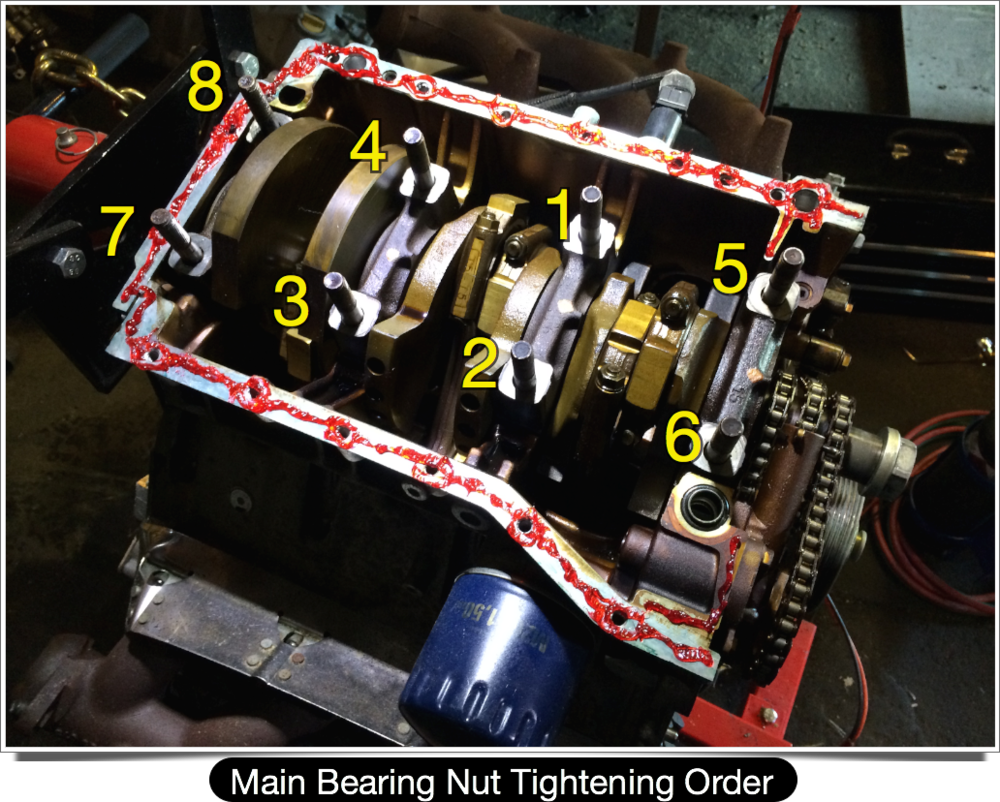 The order in which to tighten the main bearing nuts, as described in the Premiere/Monaco 3.0L Engine Manual, page 52, figure 124.