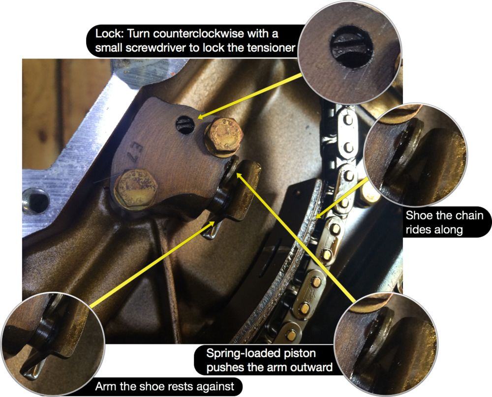 How the tensioner works.