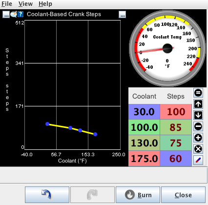 My IAC steps during cranking. I lowered it from the initial 150 when cold to 100 to keep the RPMs from revving to 2000 on start, although with more testing I will likely reduce it even further