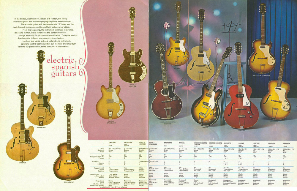 The 1966 Epiphone catalog