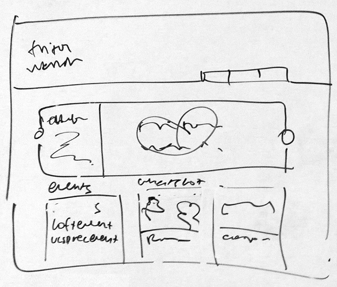 Sketch of the homepage