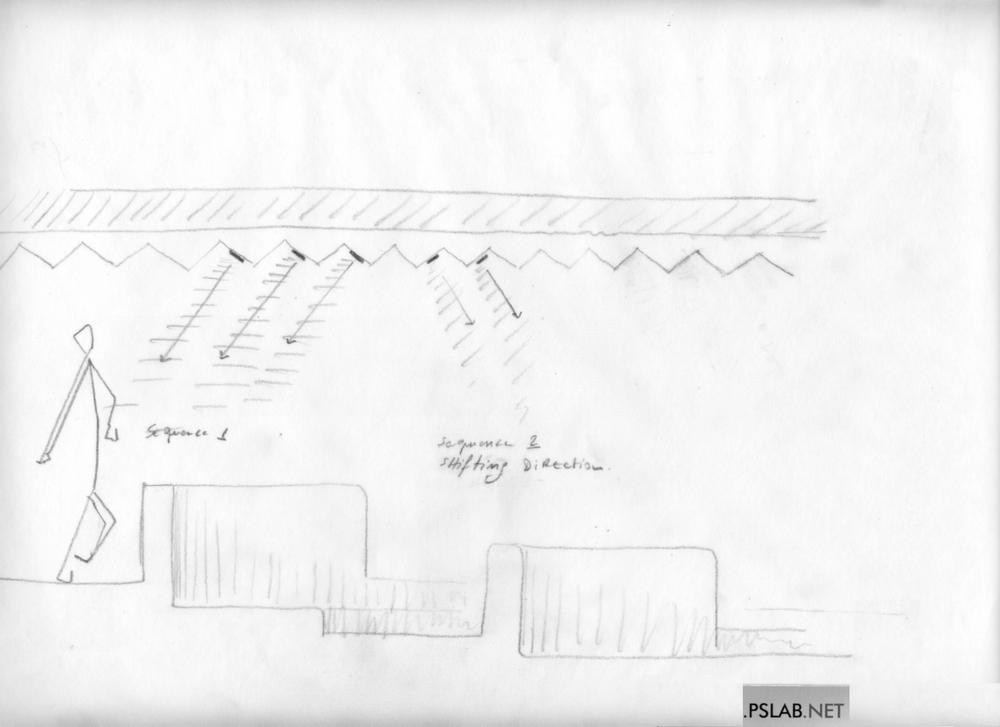 sketch .PSLAB
