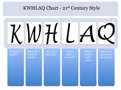 KWHLAQ-chart-template-400x300.jpg
