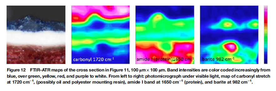 Additional spectral analysis of paint layers