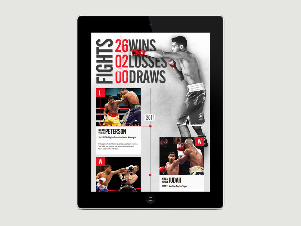 amir-khan-ipad-flat-fights.jpg