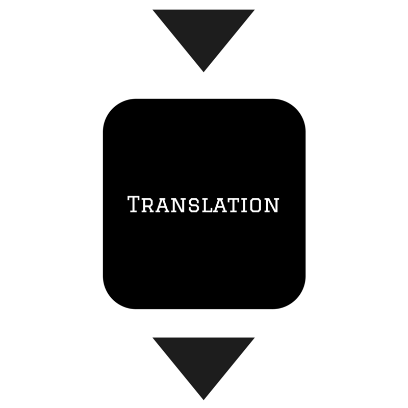 Quality of translation: you can make a difference. Factors that can help improve translation quality.