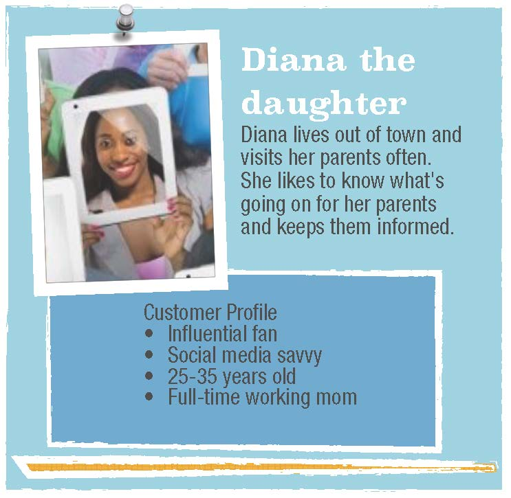 customer profile samples for blog-cropped-jpegs_Page_1.jpg