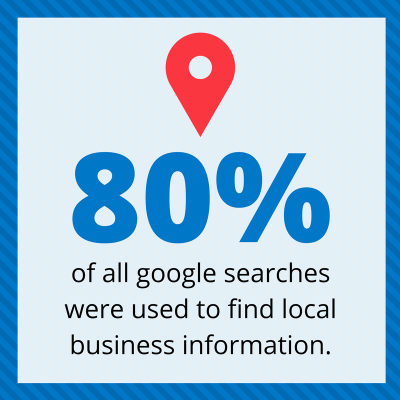 Graphic of Google search statistic.