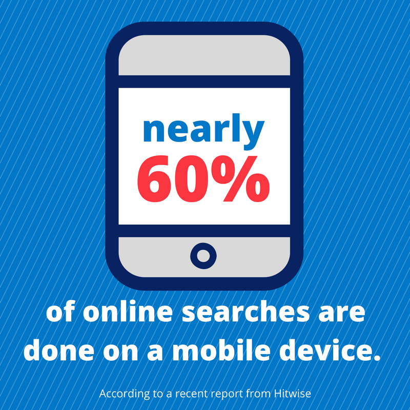 Graphic of online search statistic.