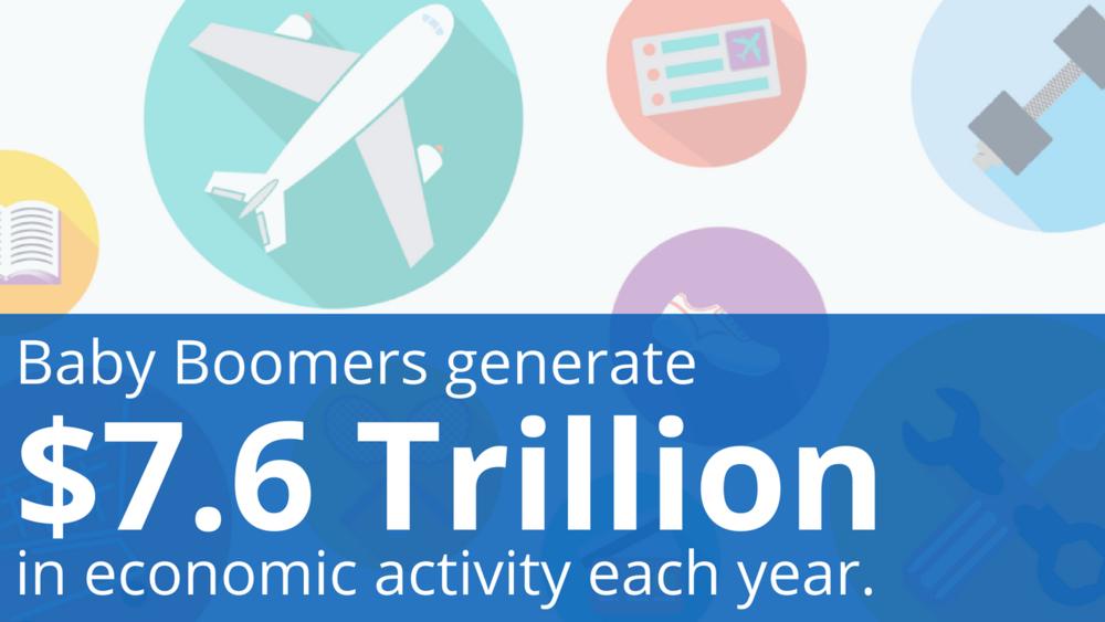 be-brilliant-marketing-economic-activity-graphic