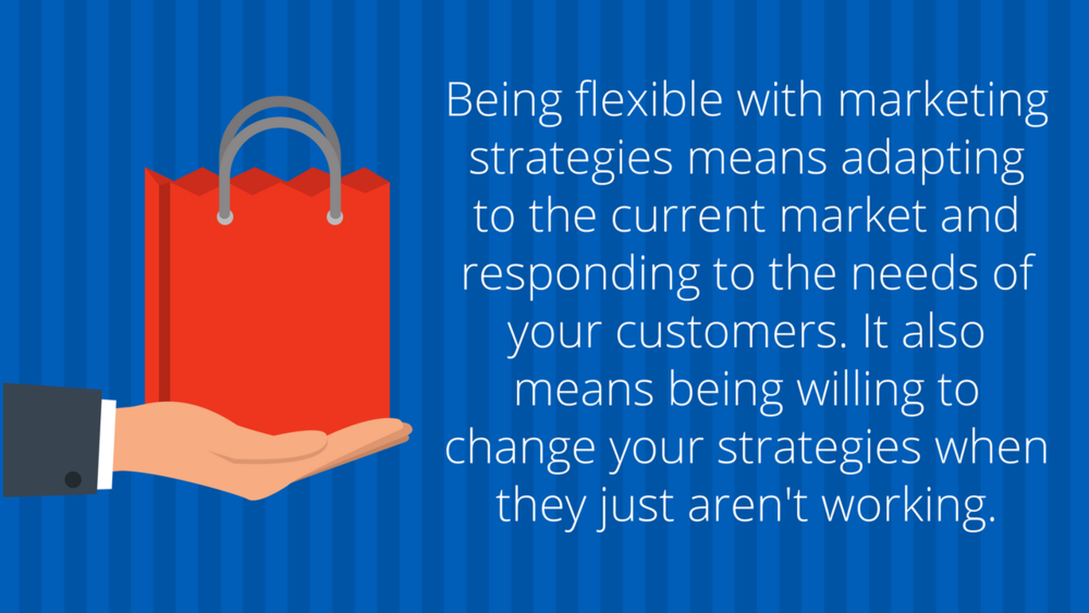 Graphic of Flexible Marketing
