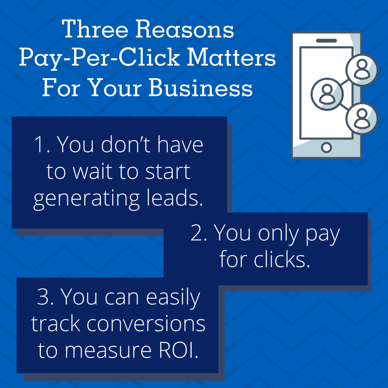 Graphic of Three Reasons Pay Per Click Matters For Your Business