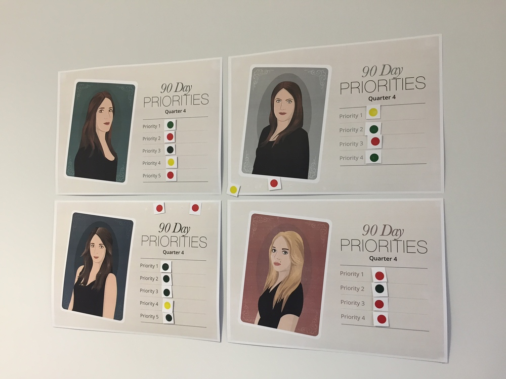 The Content Team got creative with their 90-day priorities. This is their scoreboard about their desks.