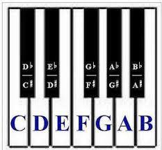 flashmusicgames.com icon.jpg