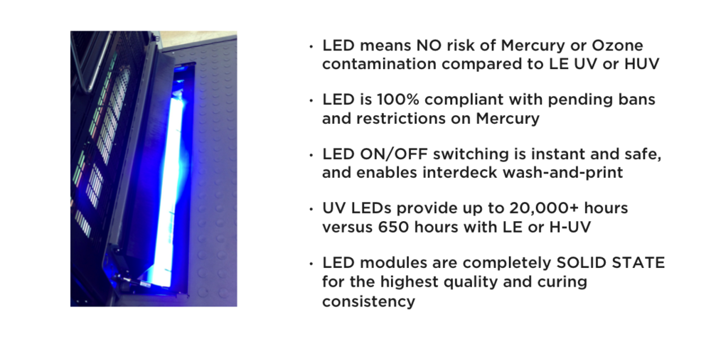 LED is Absolute Green-Tech and 100% Future Compliant •LED means NO risk of Mercury or Ozone contamination compared to LE UV or HUV •LED is 100% compliant with pending bans and restrictions on Mercury •LED ON/OFF switching is instant and safe, and enables interdeck wash-and-print •UV LEDs provide up to 20,000+ hours versus 650 hours with LE or H-UV •LED modules are completely SOLID STATE for the highest quality and curing consistency
