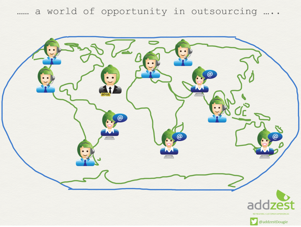 outsourcing world.png