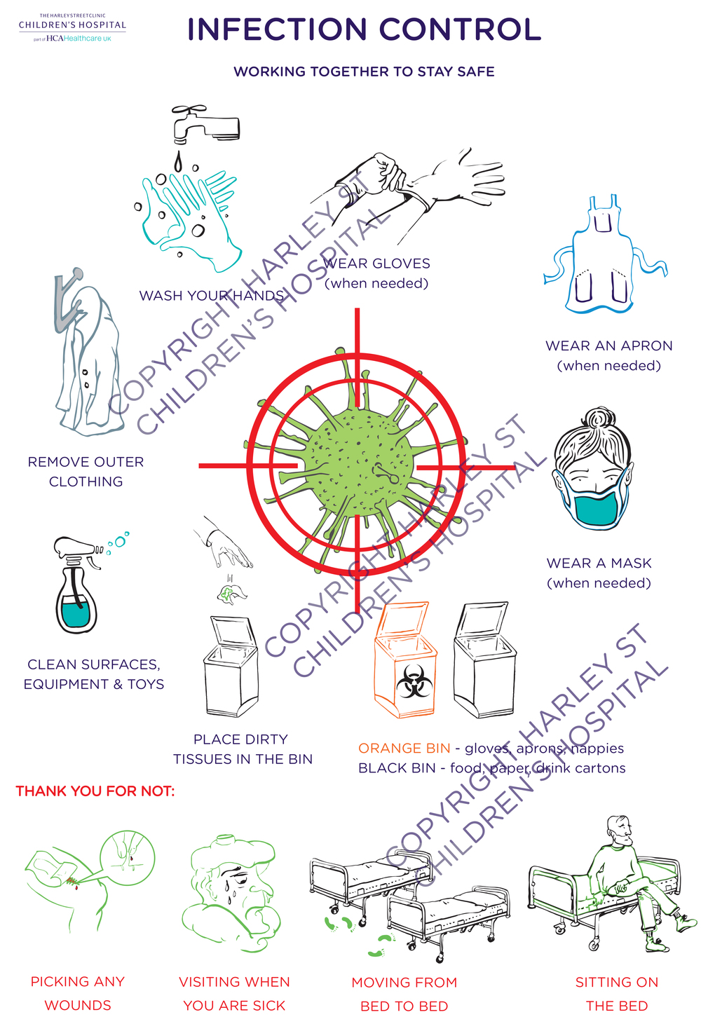 Harley Street Clinic: Infection Control Poster