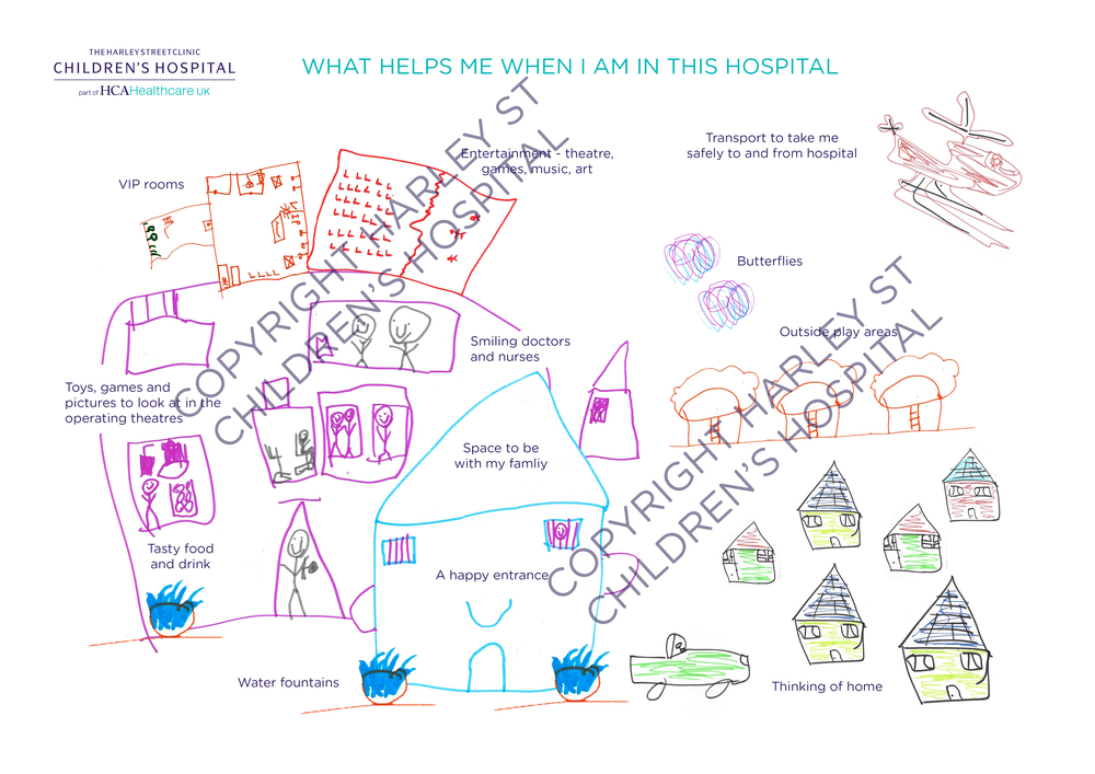 Harley Street Clinic: Patient Workshop Poster