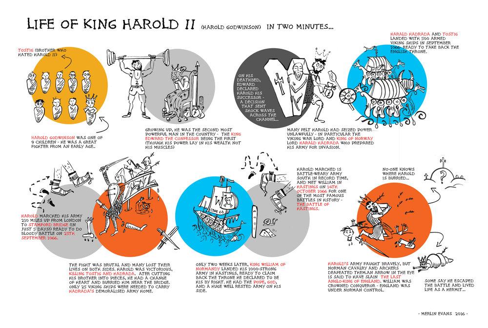 Harold comic.jpg