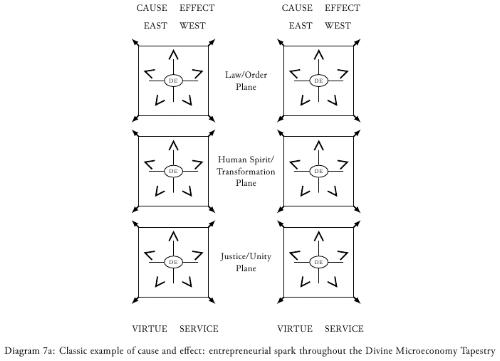 Diagram-VII-A.png