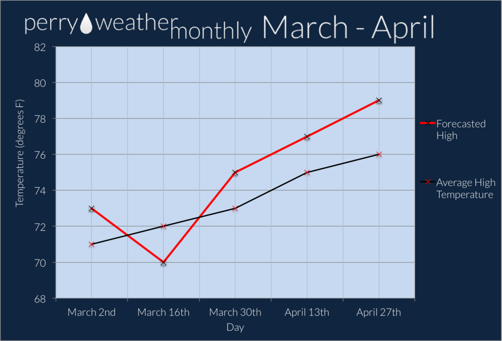 monthly_temp_web.png