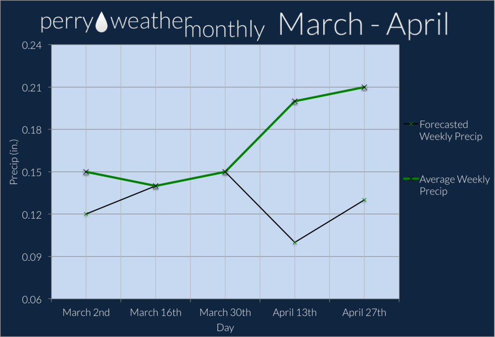 monthly_precip_web.png