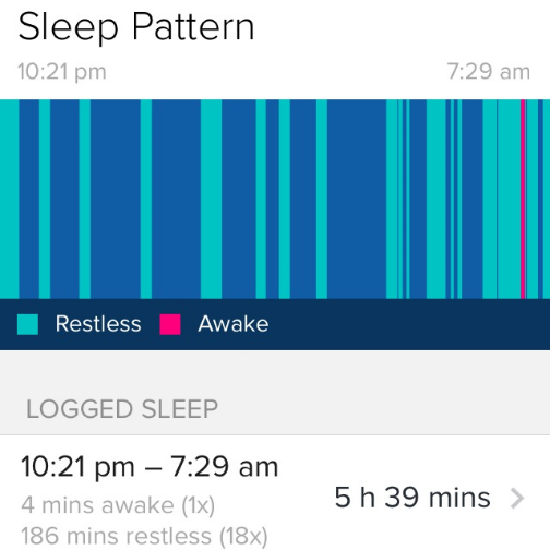 sleep pattern.jpeg