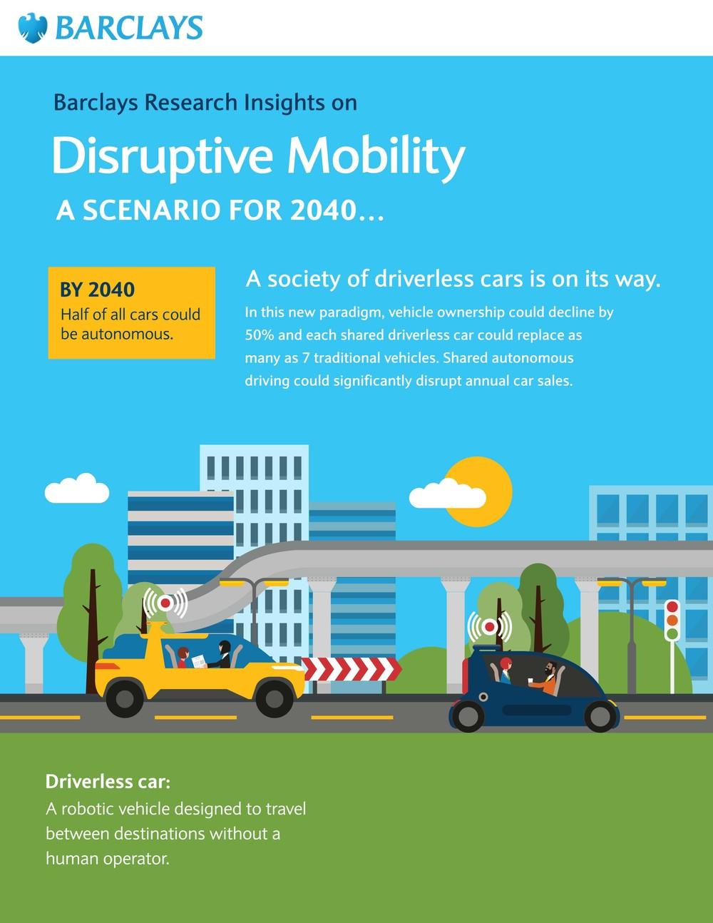 Barclays-DisruptedMobility-1130-PDF
